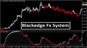 Blackedge Fx System GuilanFX