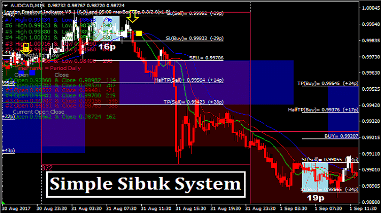 Simple Sibuk System GuilanFX